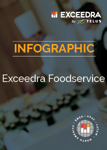 Foodservice Infographic